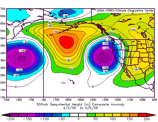 March 2006 500mb Anomaly